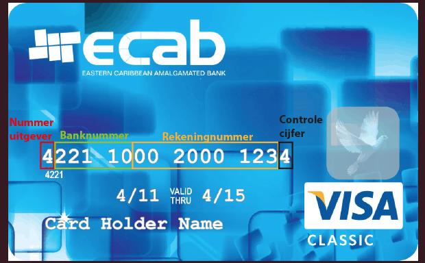 creditcard voorbeeld